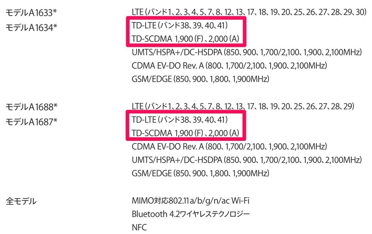 IPhone 6s 技術仕様 Apple 日本