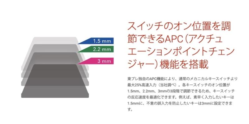 APC(アクチュエーションポイントチェンジャー)
