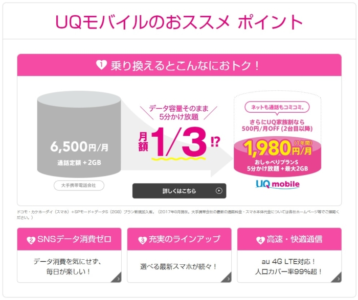 【格安SIM比較】UQ mobile