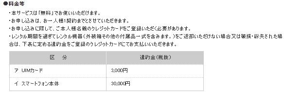 【トライアル】違約金