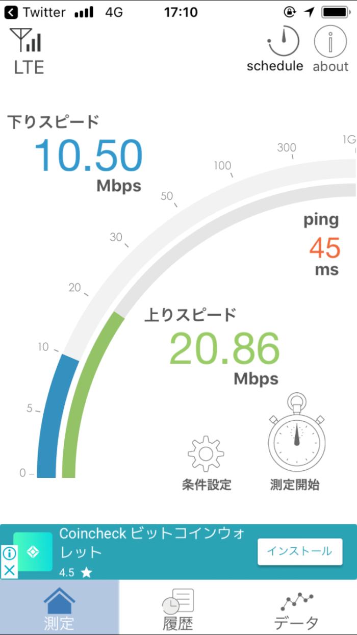 平日夕方の楽天モバイルの通信速度