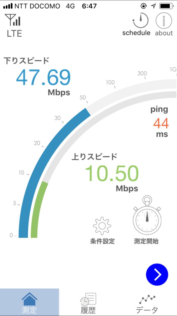 平日早朝の楽天モバイルの通信速度