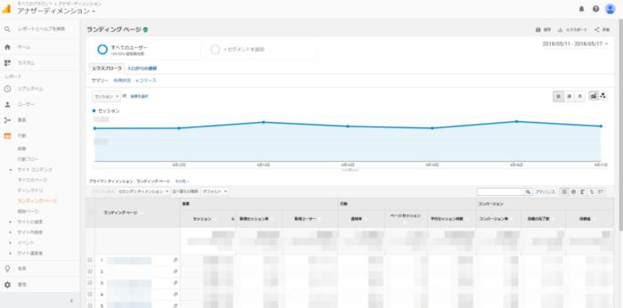 Google Analyticsのランディングページ