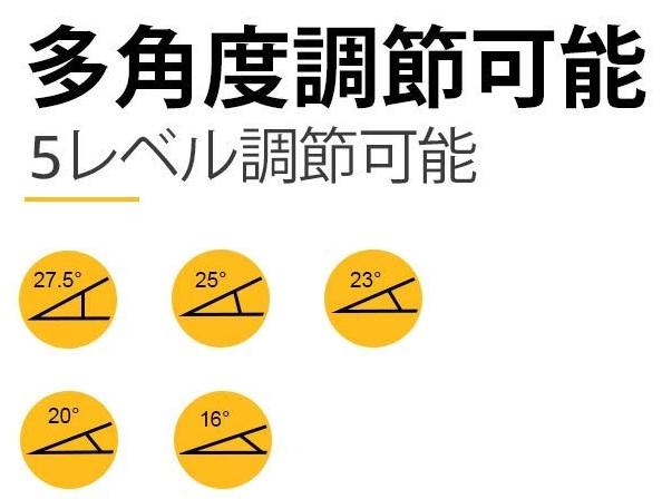 5段階の角度