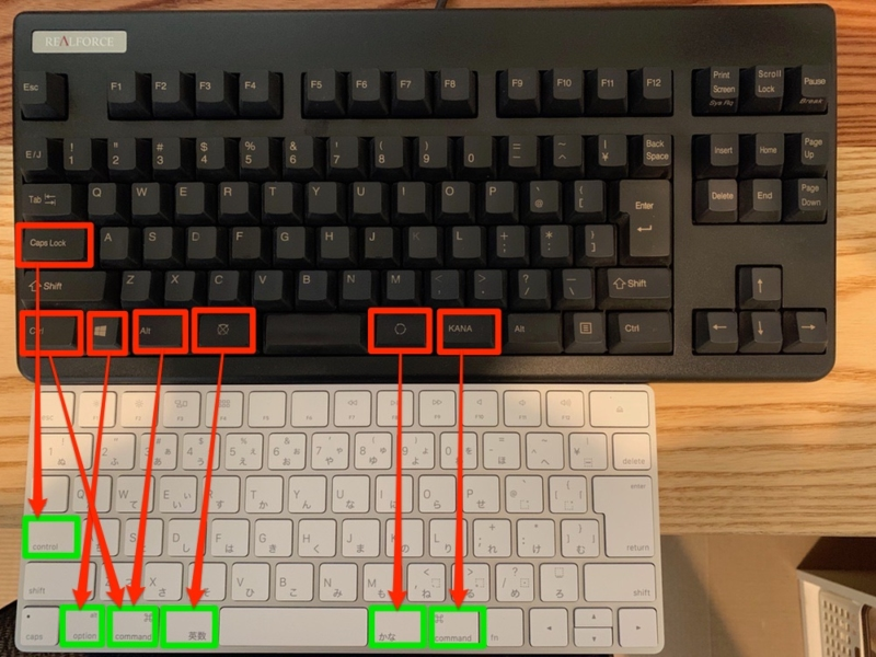 東プレリアルフォースとAppleMagic Keyboardのキーマップ対応イメージ