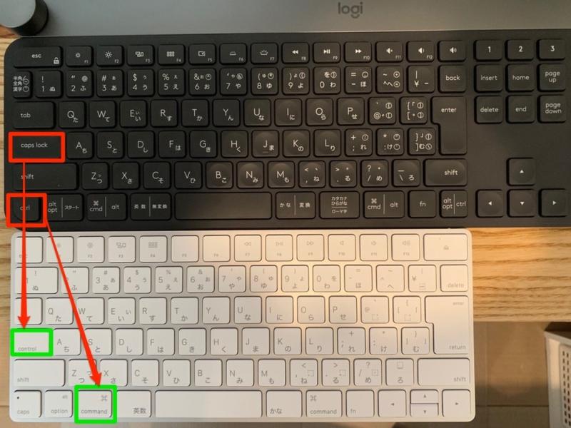 Logicool「CRAFTワイヤレスキーボード(KX1000s)」とAppleMagic Keyboardのキーマップ対応イメージ