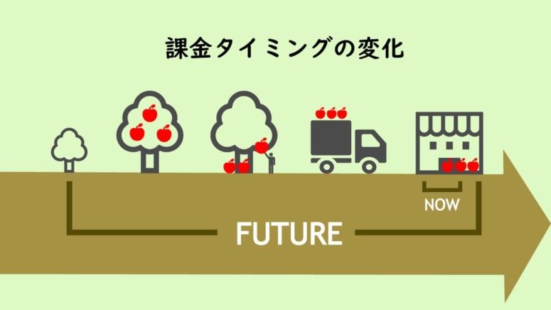 図解の例2
