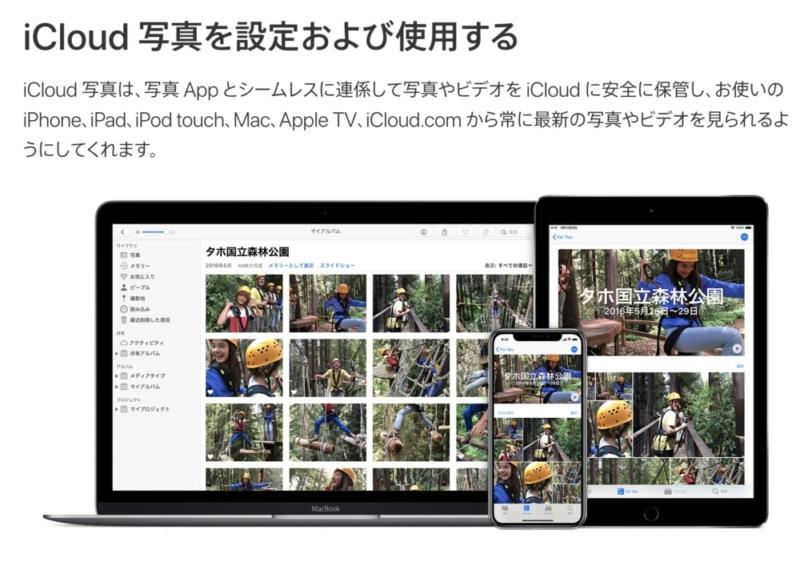 iCloud写真