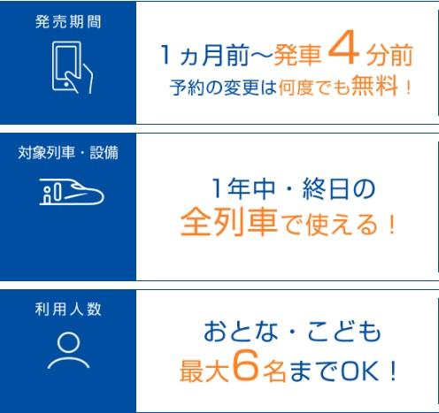 【スマートex 乗り方】通常のスマートEXサービス