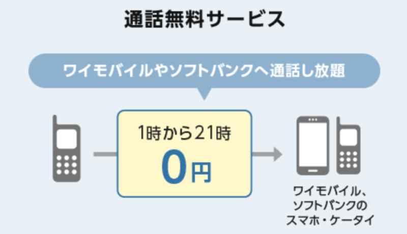Y!mobile通話無料サービス1時から21時ソフトバンク系列無料