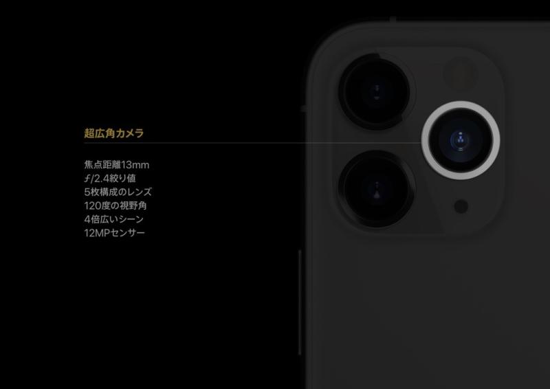 超広角カメラ追加
