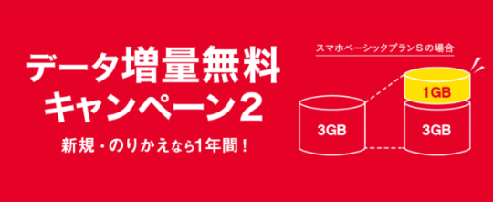 Y!mobileデータ増量キャンペーン2