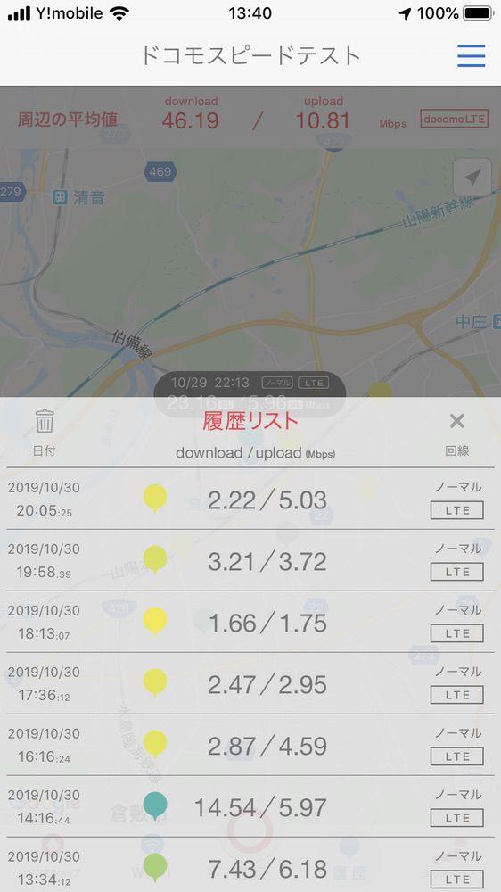 イオンモバイルのスピード測定結果