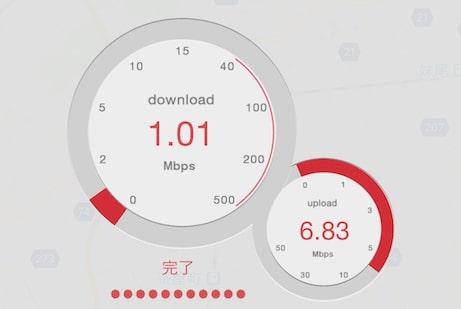 LINEモバイルドコモ回線通信速度19時