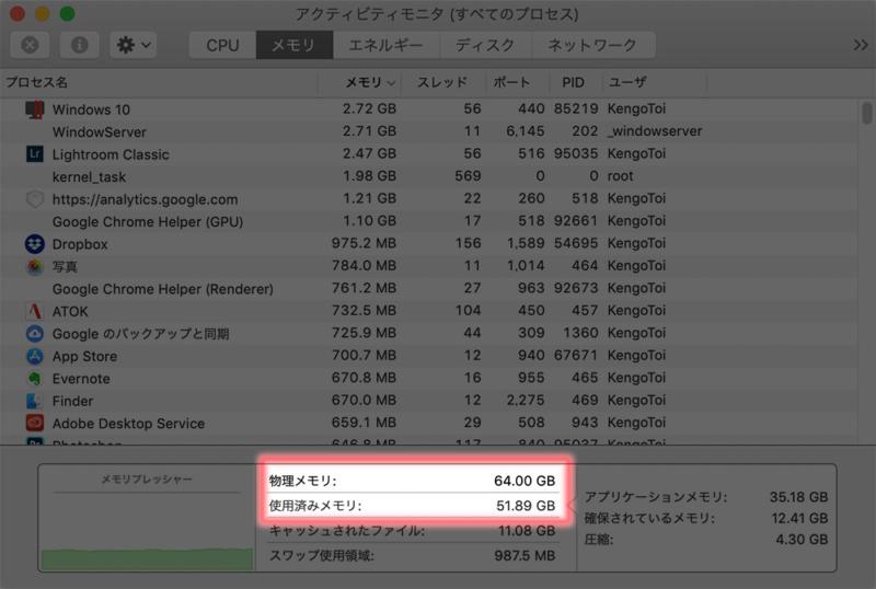 64GBメモリの威力