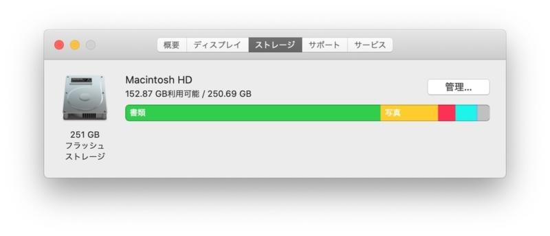 MacBook Airのストレージ利用状況