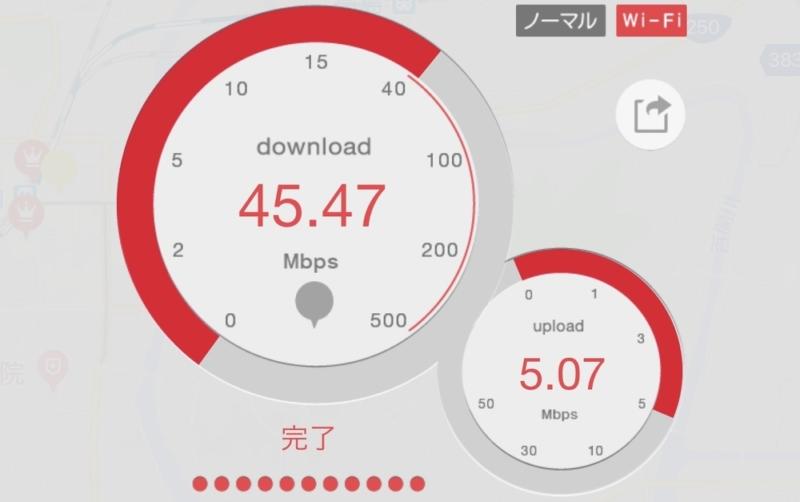 Y!mobile PocketWiFi 通信速度