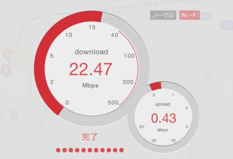 WiMAX 通信速度 実測値
