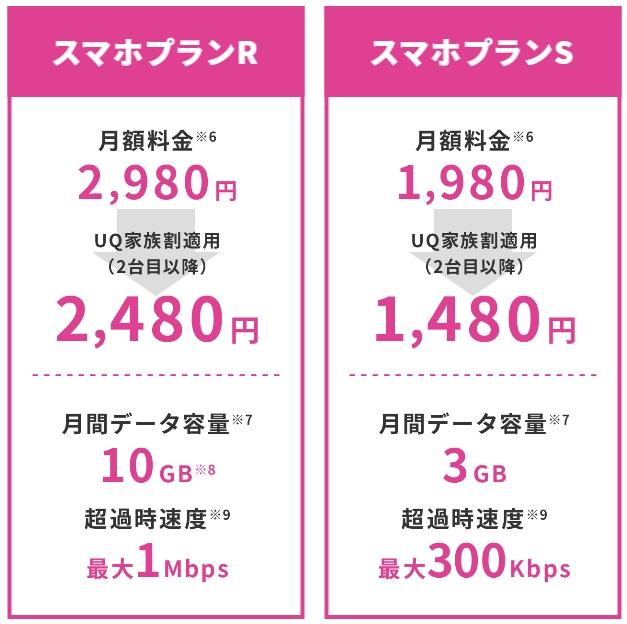 【UQ mobile:スマホプラン】スマホプランS/スマホプランR