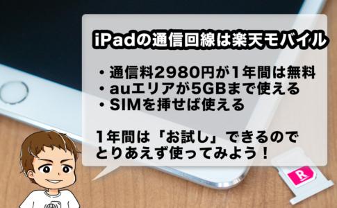iPadには楽天モバイルがおすすめ