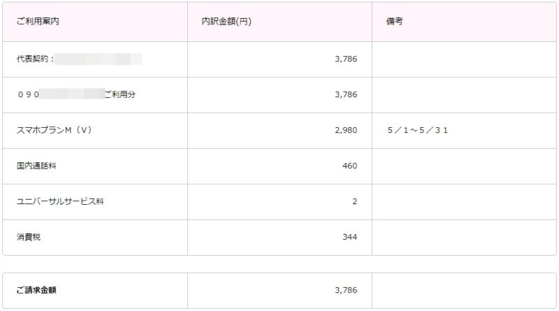 【UQ mobile:長期利用】利用明細