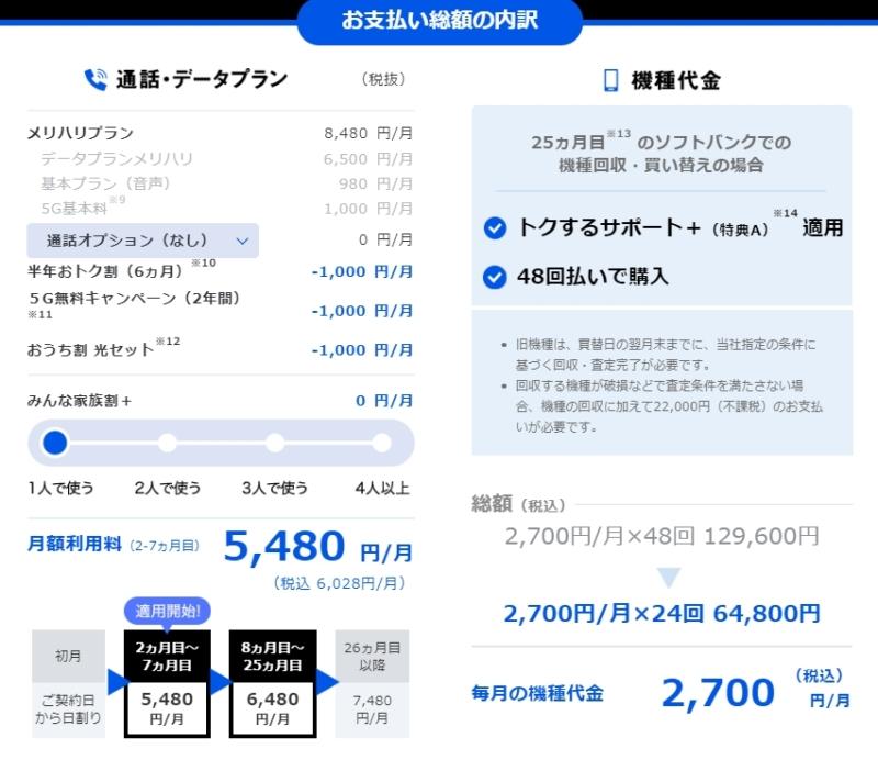 【UQ mobile:長期利用】Softbankのメリハリプラン