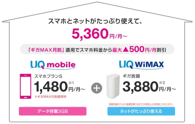 【UQ mobile:家族割】ギガMAX月割