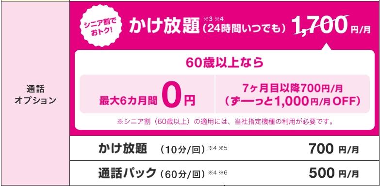 【UQ mobile】シニア割の通話オプション