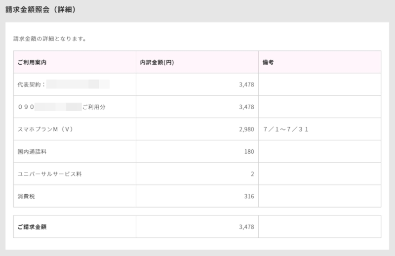 【UQ mobile】請求金額