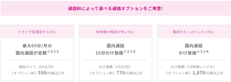 【UQ mobile】通話オプション