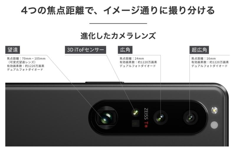 カメラは4種類搭載